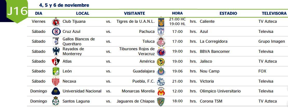 calendario de copa mx 2018 pdf
